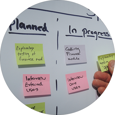Featured image for Agile and Kanban