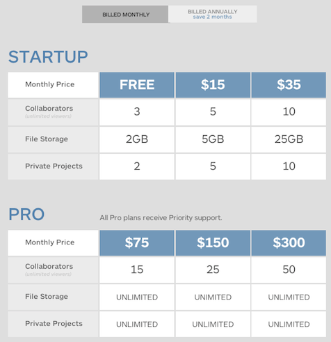 blog/2015/01/new-pricing-page.png